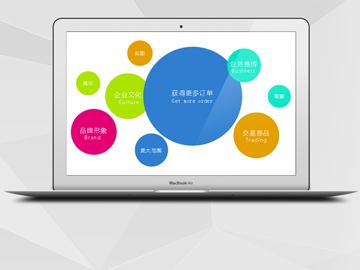 營銷型(xing)網站建設